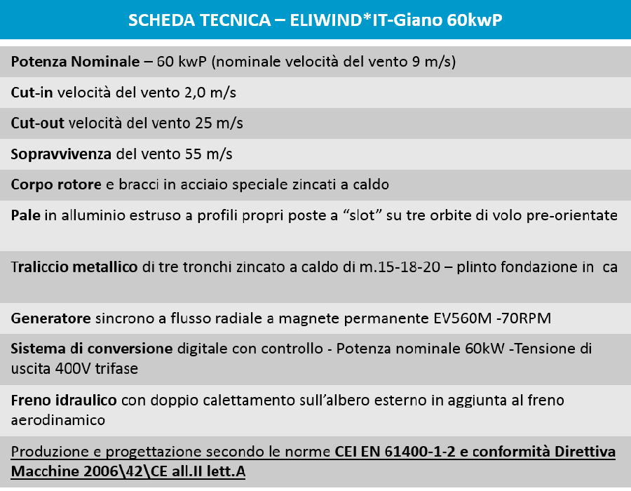 Ficha de datos ELIWIND IT - Giano 60kWp